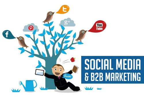 Social Media and B2B Marketing Communication: more thoughts